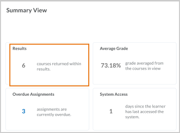 The Results card on the summary view indicating the number active and inactive courses in the summary view.