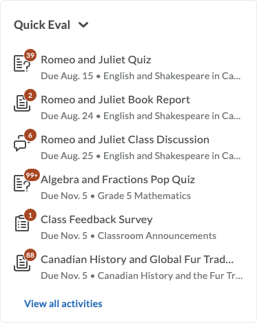 The Quick Eval widget on the Organization homepage displaying unevaluated activities from multiple courses